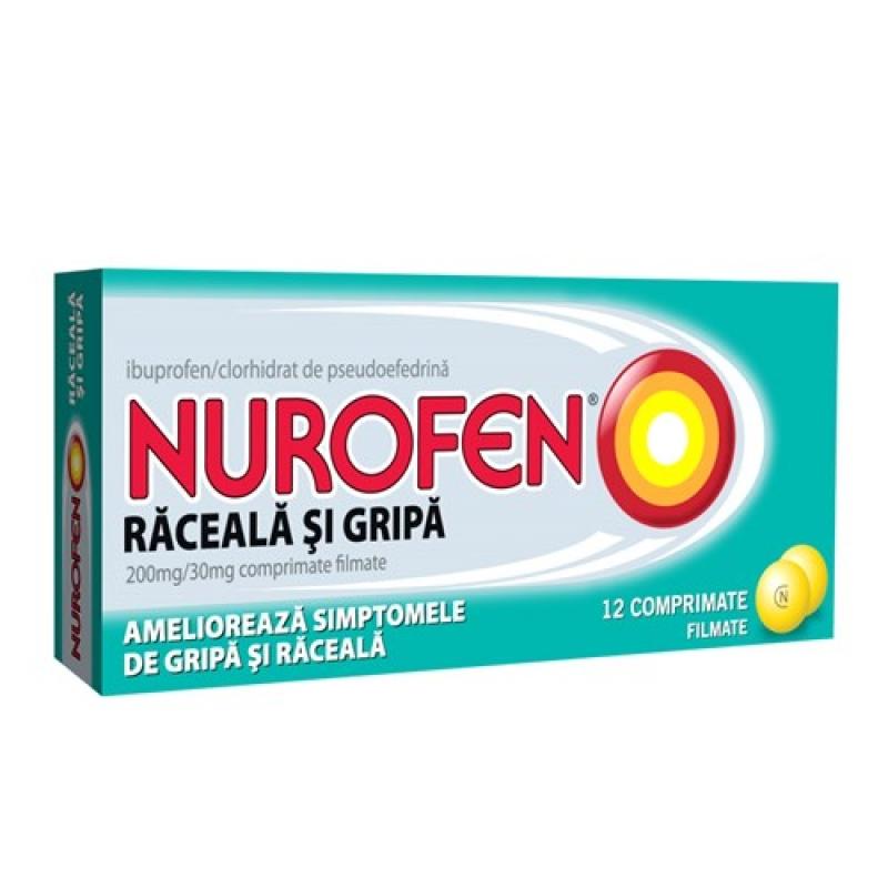 Supradoză de Nurofen la copii | Nurofen